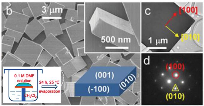 钙钛矿方形微盘的形貌及制备过程
