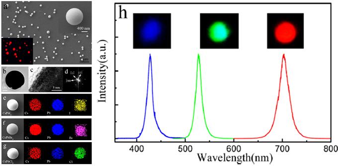 亚微米铯卤化铅微球的光致发光光谱特征
