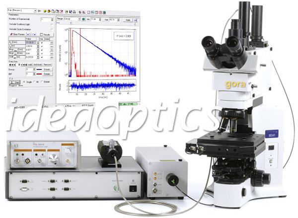 结合复享光学 gora 共焦显微系统的 TCSPC 荧光寿命系统