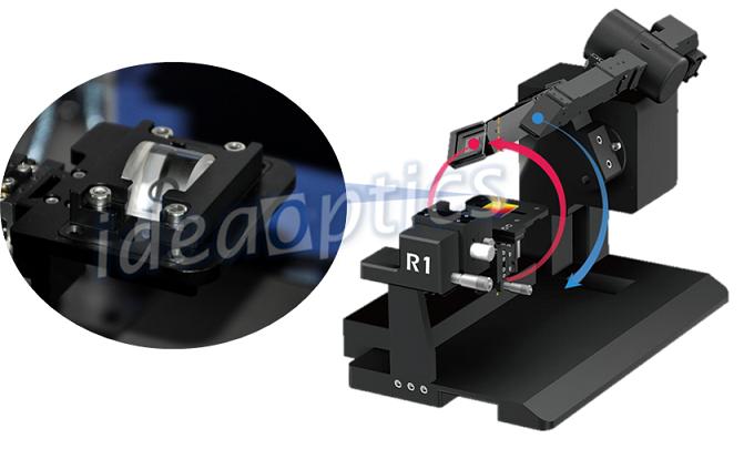 复享光学为 SPR 应用提供的解决方案