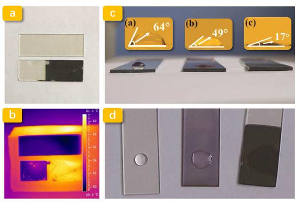 银纳米片聚合物光学、光热和亲疏水特性的对比