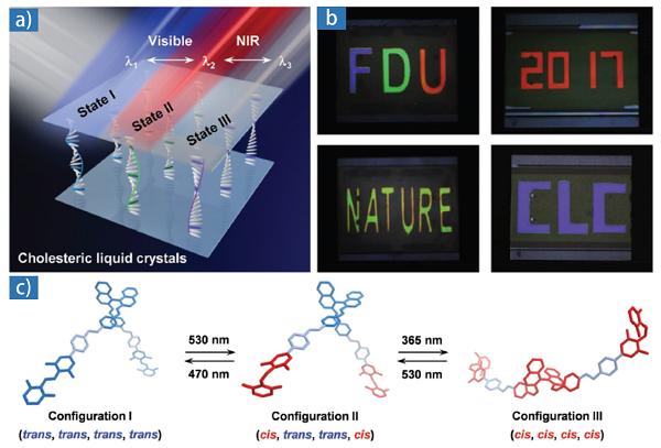 基于光致三稳态手性开关的胆甾相液晶分段调控 RGBB 色彩显示