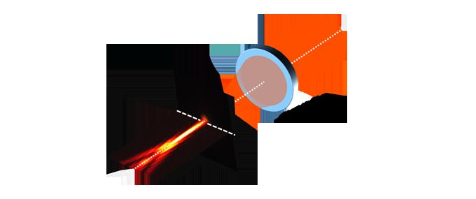 单透镜的聚焦能力