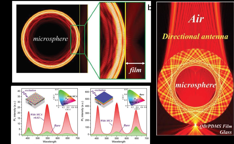 介电微球腔-柔性量子点发光薄膜-荧光辐射调控