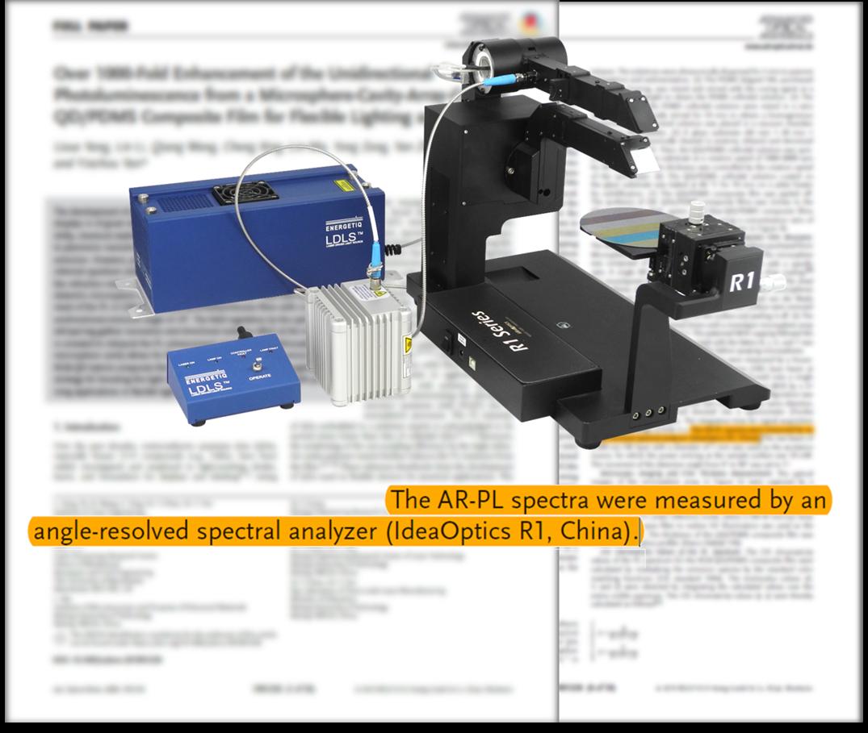 复享R1系统对文中角分辨荧光光谱的表征